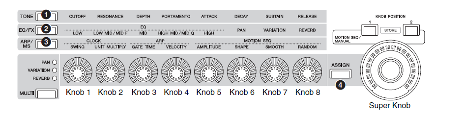 https://YamahaSynth.com/images/MontageSnorkel/Knobs.png