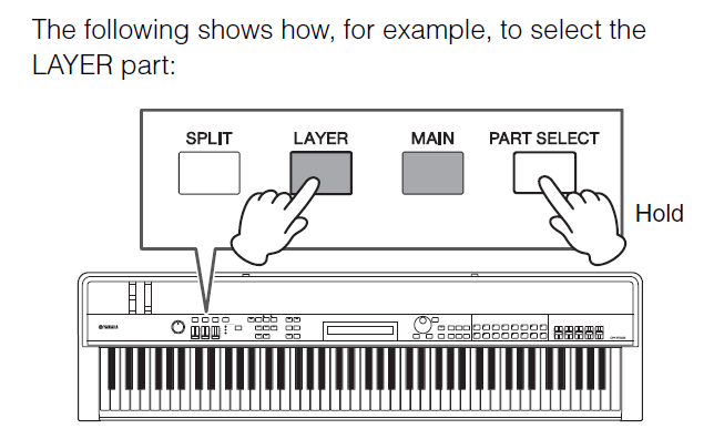 https://yamahasynth.com/images/CP4/PARTSELECT.png