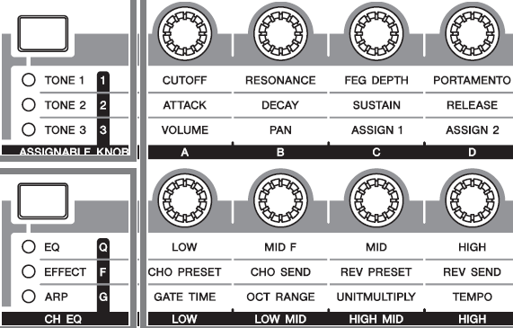 https://yamahasynth.com/images/MOXF/Controller/Knobs2.png
