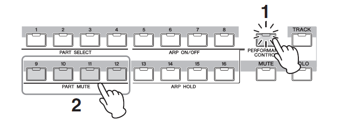 https://yamahasynth.com/images/Motif_XF/Controllers/PerfControlview.png