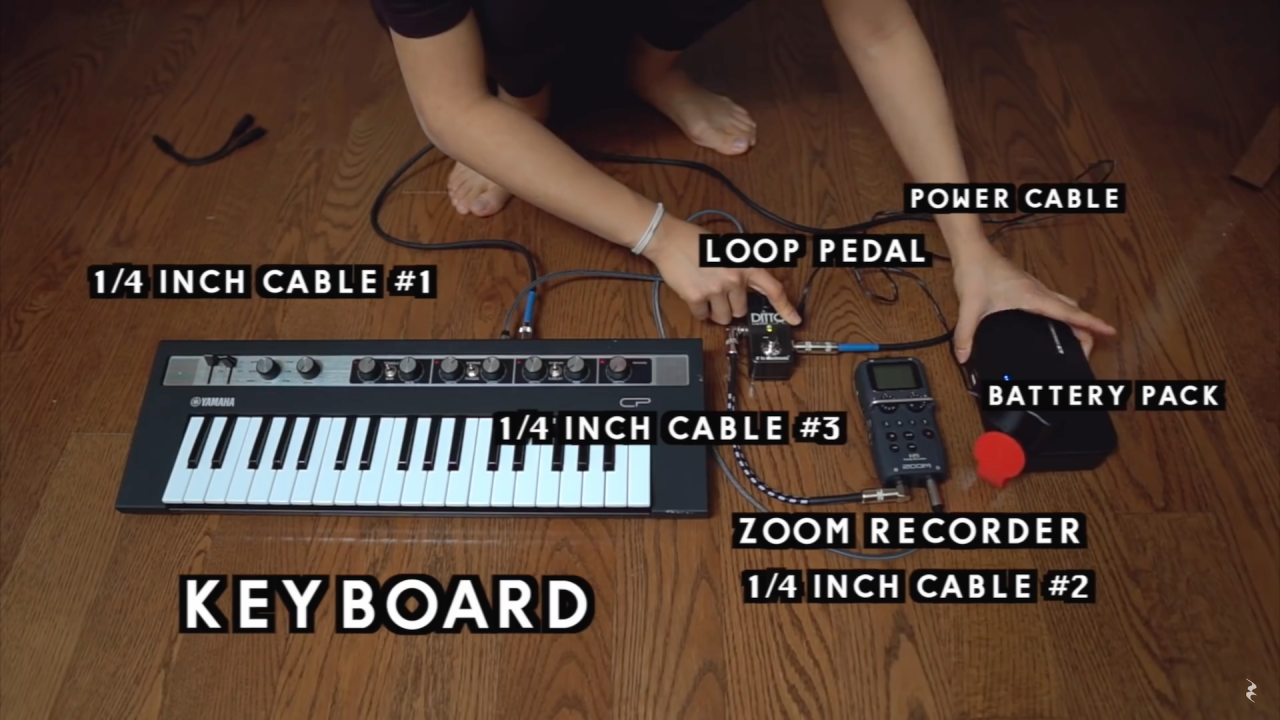 SynthBits: Nahre Sol, a Looper and reface CP